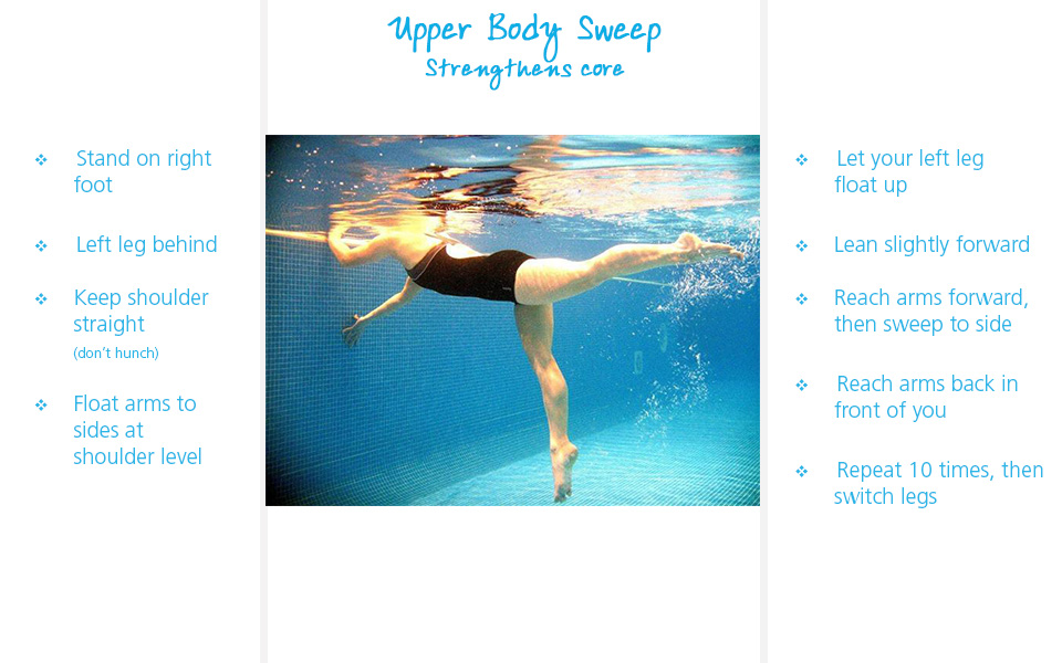 water exercise 5